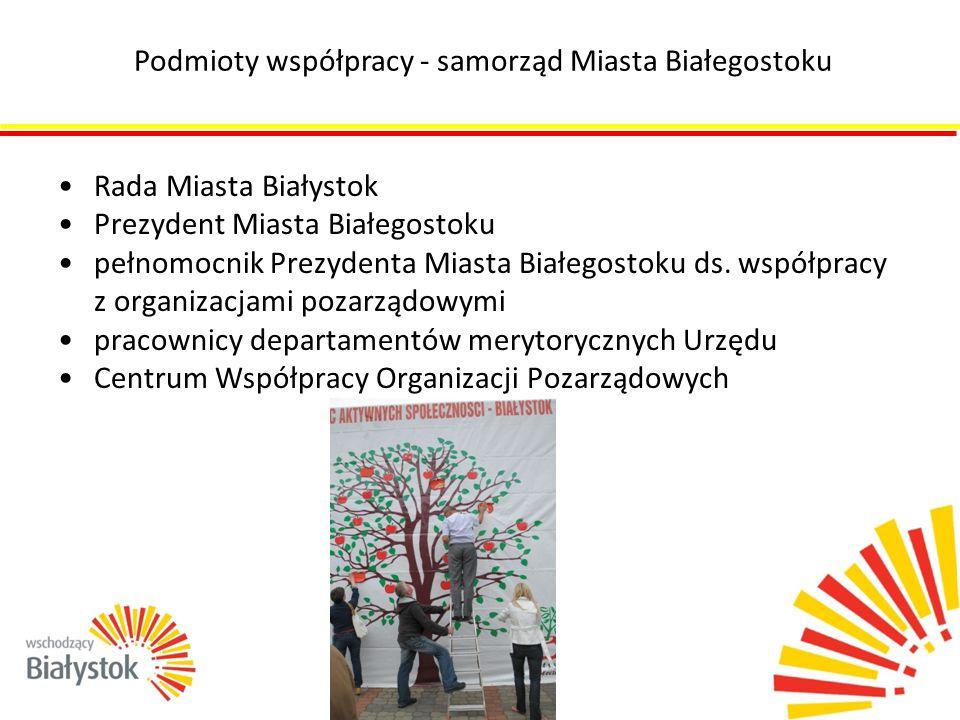 Rada Miasta Białystok Prezydent Miasta Białegostoku pełnomocnik Prezydenta Miasta Białegostoku ds. współpracy z organizacjami pozarządowymi pracownicy