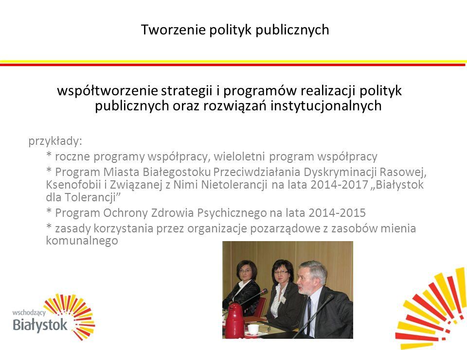 współtworzenie strategii i programów realizacji polityk publicznych oraz rozwiązań instytucjonalnych przykłady: * roczne programy współpracy, wielolet