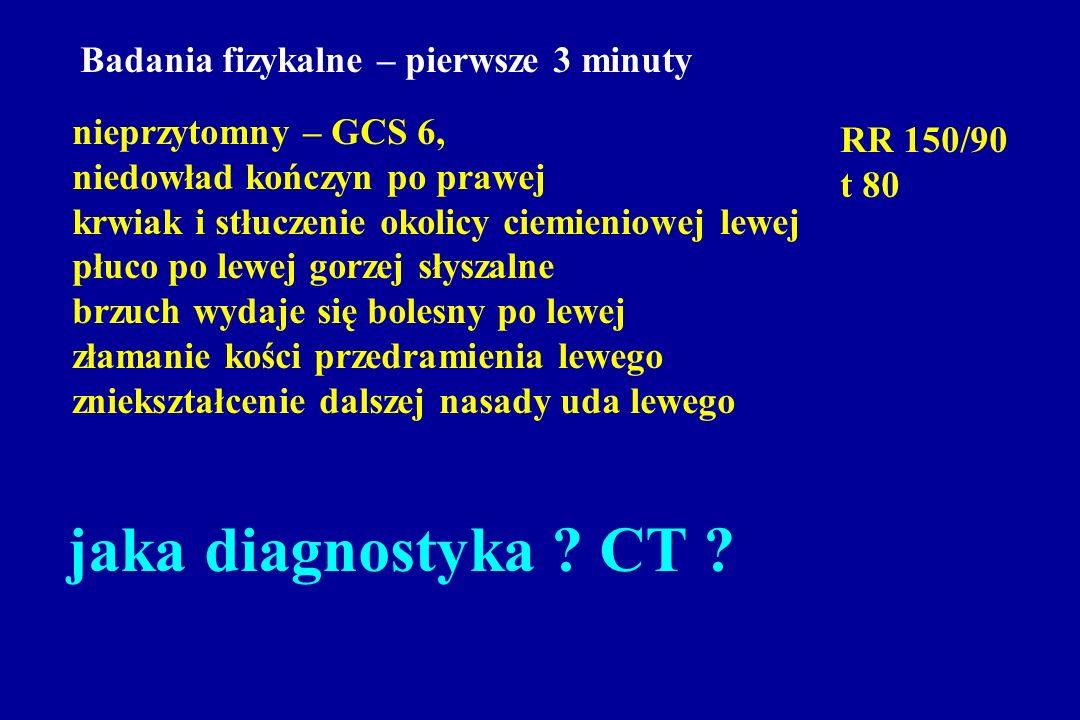 Badania fizykalne – pierwsze 3 minuty nieprzytomny – GCS 6, niedowład kończyn po prawej krwiak i stłuczenie okolicy ciemieniowej lewej płuco po lewej gorzej słyszalne brzuch wydaje się bolesny po lewej złamanie kości przedramienia lewego zniekształcenie dalszej nasady uda lewego RR 150/90 t 80 jaka diagnostyka .