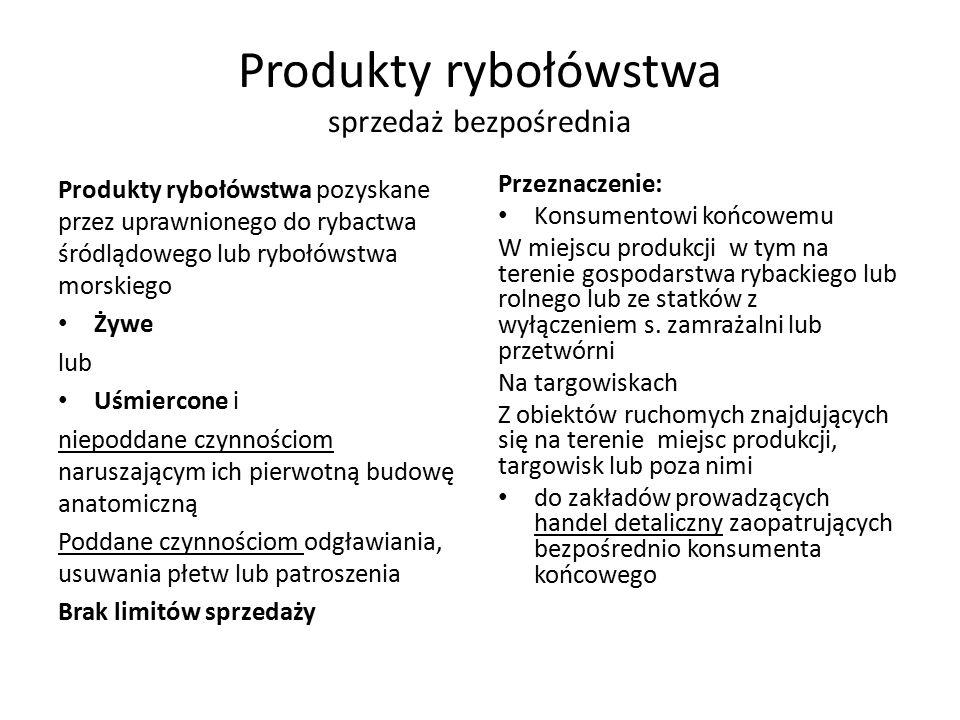 Ślimaki lądowe sprzedaż bezpośrednia Żywe ślimaki lądowe z gatunków: Helix pomatia, Cornu aspersum aspersum Cornu aspersum maxima, Helix lucorum oraz z rodziny Achatinidae limit sprzedaży bezpośredniej : 100kg/rok żywych ślimaków Przeznaczenie: konsument końcowy w miejscu produkcji tych produktów w tym w gospodarstwie, na targowiskach, z obiektów lub ruchomych urządzeń w miejscu produkcji na targowisku lub poza nimi do zakładów prowadzących handel detaliczny zaopatrujących bezpośrednio konsumenta końcowego