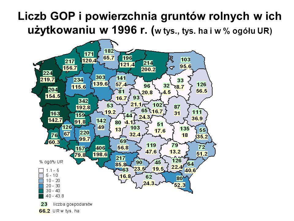 Liczb GOP i powierzchnia gruntów rolnych w ich użytkowaniu w 1996 r.