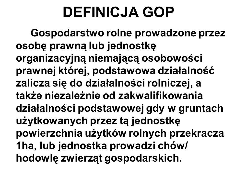 Zmiany w strukturze obszarowej GOP