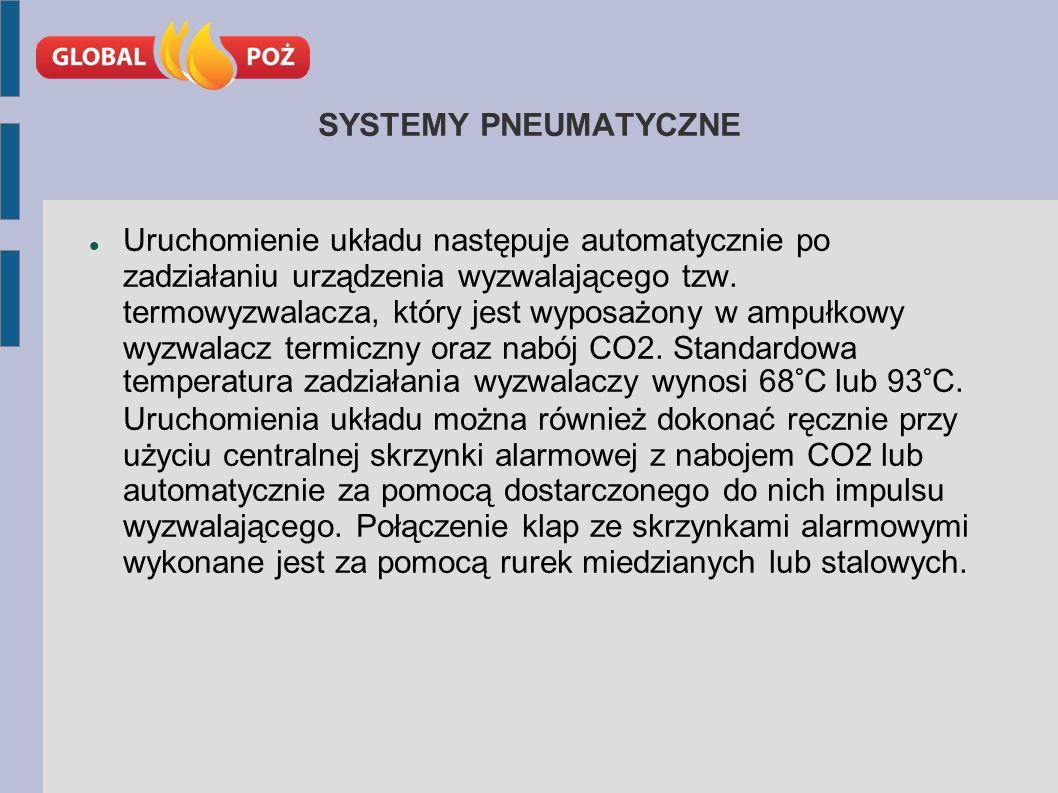 SYSTEMY PNEUMATYCZNE Uruchomienie układu następuje automatycznie po zadziałaniu urządzenia wyzwalającego tzw. termowyzwalacza, który jest wyposażony w