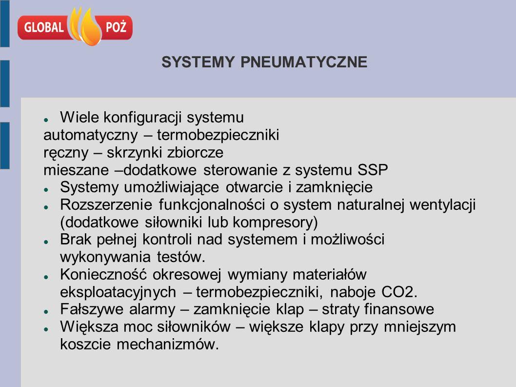 SYSTEMY PNEUMATYCZNE Wiele konfiguracji systemu automatyczny – termobezpieczniki ręczny – skrzynki zbiorcze mieszane –dodatkowe sterowanie z systemu SSP Systemy umożliwiające otwarcie i zamknięcie Rozszerzenie funkcjonalności o system naturalnej wentylacji (dodatkowe siłowniki lub kompresory) Brak pełnej kontroli nad systemem i możliwości wykonywania testów.