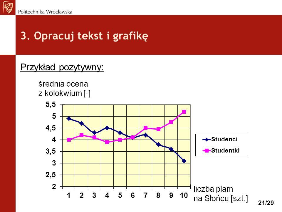 3. Opracuj tekst i grafikę Kompozycja wykresów w prezentacji Wykresy muszą być łatwo czytelne: proste, z dużymi literami, kolorowe, grube linie, nie w
