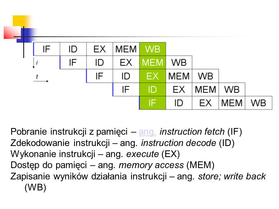Pobranie instrukcji z pamięci – ang. instruction fetch (IF)ang. Zdekodowanie instrukcji – ang. instruction decode (ID) Wykonanie instrukcji – ang. exe
