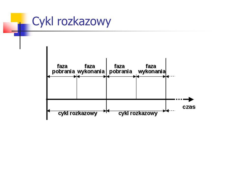 Adresowanie indeksowe Adresowanie indeksowe jest inaczej nazywane modyfikacją adresu przez Indeksowanie W tym trybie wykorzystuje się specjalne rejestry procesora tzw.