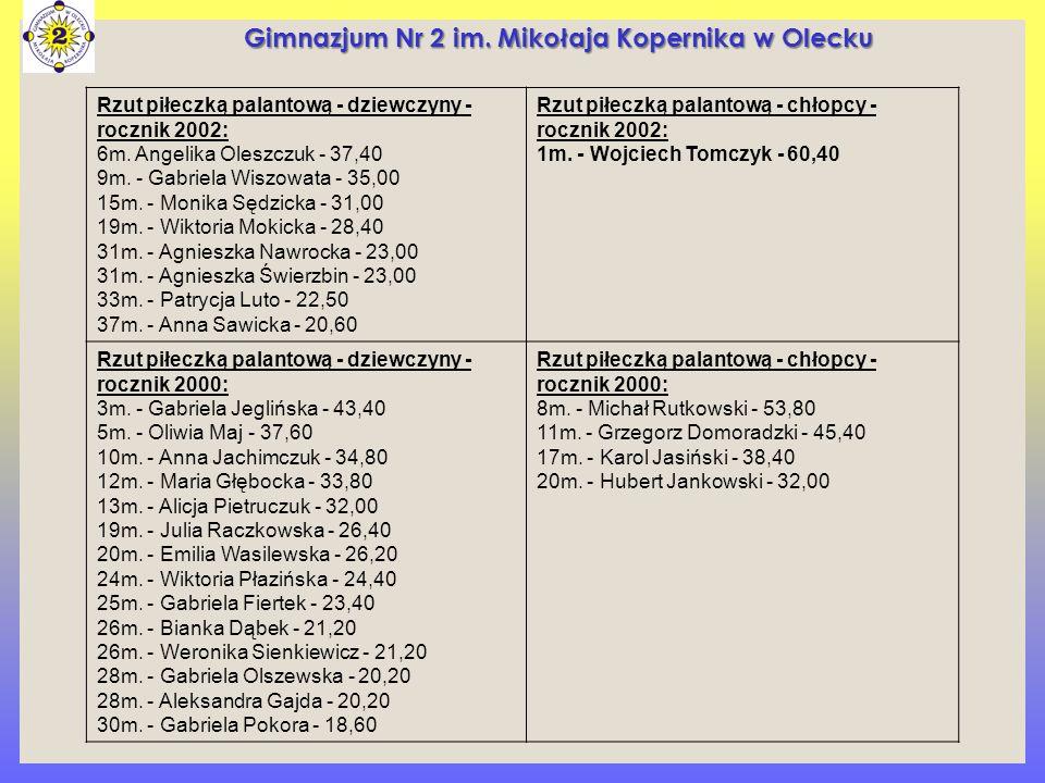 Rzut piłeczką palantową - dziewczyny - rocznik 2002: 6m. Angelika Oleszczuk - 37,40 9m. - Gabriela Wiszowata - 35,00 15m. - Monika Sędzicka - 31,00 19