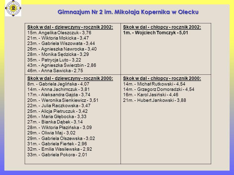 Skok w dal - dziewczyny - rocznik 2002: 15m. Angelika Oleszczuk - 3,76 21m. - Wiktoria Mokicka - 3,47 23m. - Gabriela Wiszowata - 3,44 26m. - Agnieszk