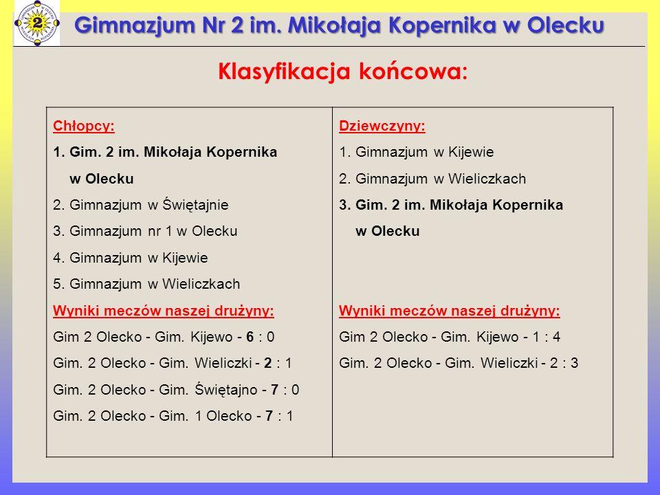 Klasyfikacja końcowa: Gimnazjum Nr 2 im. Mikołaja Kopernika w Olecku Chłopcy: 1. Gim. 2 im. Mikołaja Kopernika w Olecku 2. Gimnazjum w Świętajnie 3. G