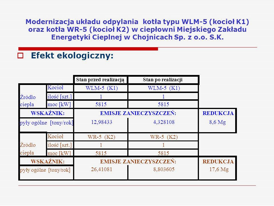 Miejski Zakład Energetyki Cieplnej w Chojnicach Sp. z o.o. S. K Dziękujemy za uwagę