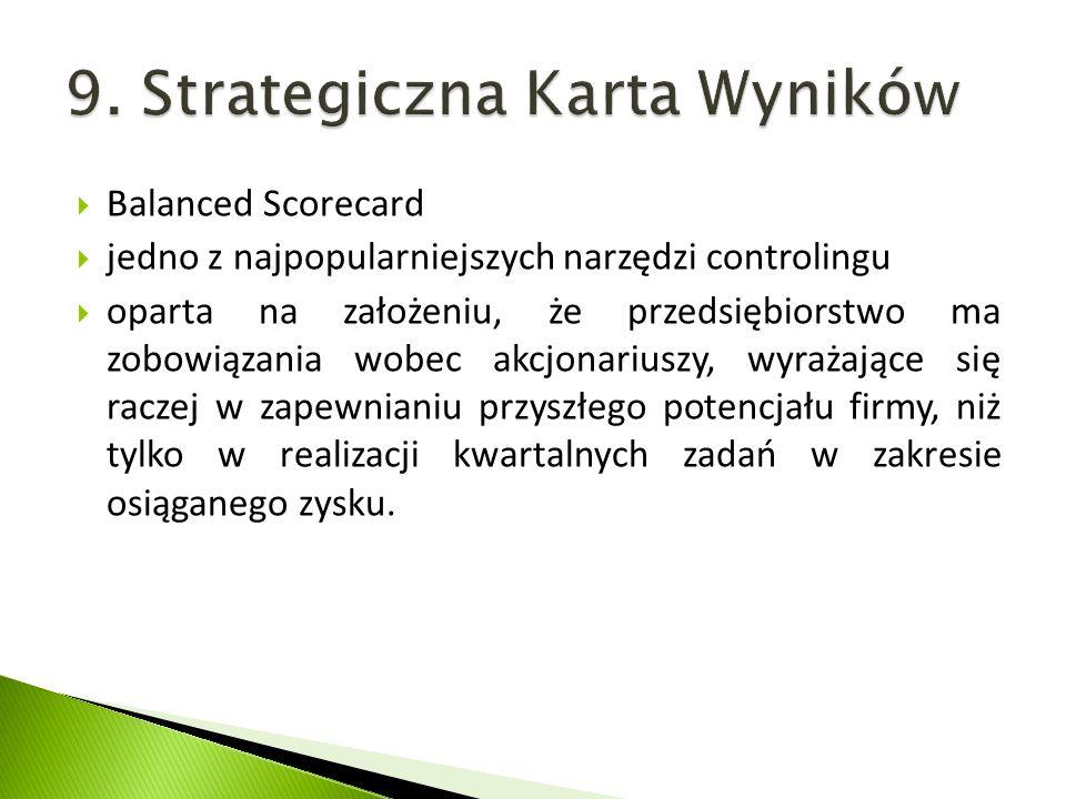  Balanced Scorecard  jedno z najpopularniejszych narzędzi controlingu  oparta na założeniu, że przedsiębiorstwo ma zobowiązania wobec akcjonariuszy, wyrażające się raczej w zapewnianiu przyszłego potencjału firmy, niż tylko w realizacji kwartalnych zadań w zakresie osiąganego zysku.