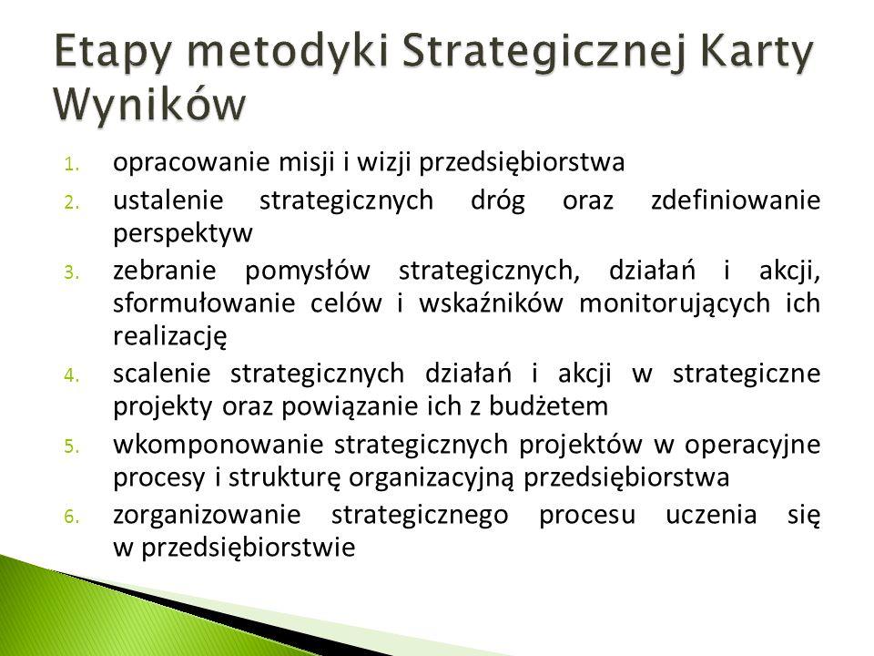 1. opracowanie misji i wizji przedsiębiorstwa 2. ustalenie strategicznych dróg oraz zdefiniowanie perspektyw 3. zebranie pomysłów strategicznych, dzia