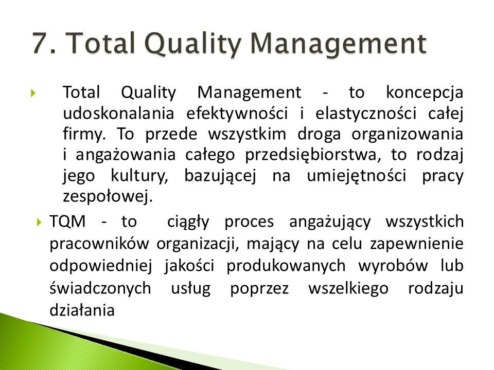  Total Quality Management - to koncepcja udoskonalania efektywności i elastyczności całej firmy. To przede wszystkim droga organizowania i angażowani