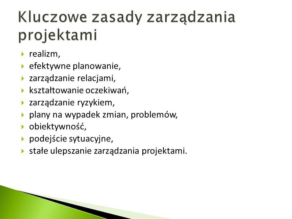  realizm,  efektywne planowanie,  zarządzanie relacjami,  kształtowanie oczekiwań,  zarządzanie ryzykiem,  plany na wypadek zmian, problemów, 