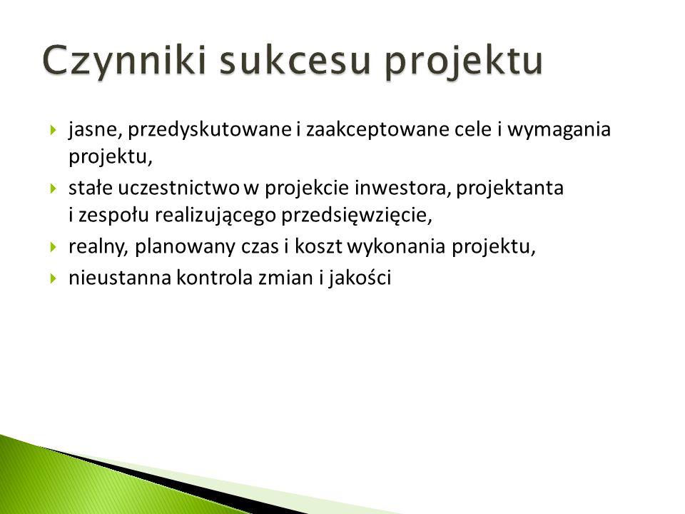  jasne, przedyskutowane i zaakceptowane cele i wymagania projektu,  stałe uczestnictwo w projekcie inwestora, projektanta i zespołu realizującego pr