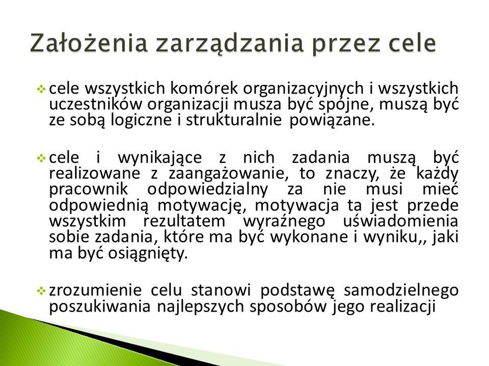  cele wszystkich komórek organizacyjnych i wszystkich uczestników organizacji musza być spójne, muszą być ze sobą logiczne i strukturalnie powiązane.