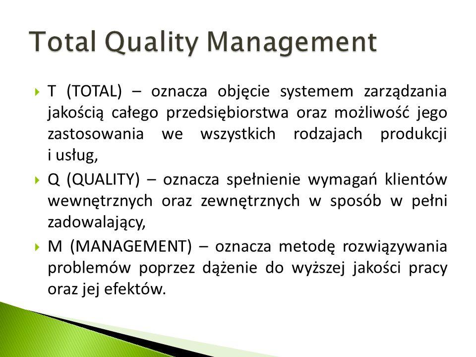  T (TOTAL) – oznacza objęcie systemem zarządzania jakością całego przedsiębiorstwa oraz możliwość jego zastosowania we wszystkich rodzajach produkcji i usług,  Q (QUALITY) – oznacza spełnienie wymagań klientów wewnętrznych oraz zewnętrznych w sposób w pełni zadowalający,  M (MANAGEMENT) – oznacza metodę rozwiązywania problemów poprzez dążenie do wyższej jakości pracy oraz jej efektów.