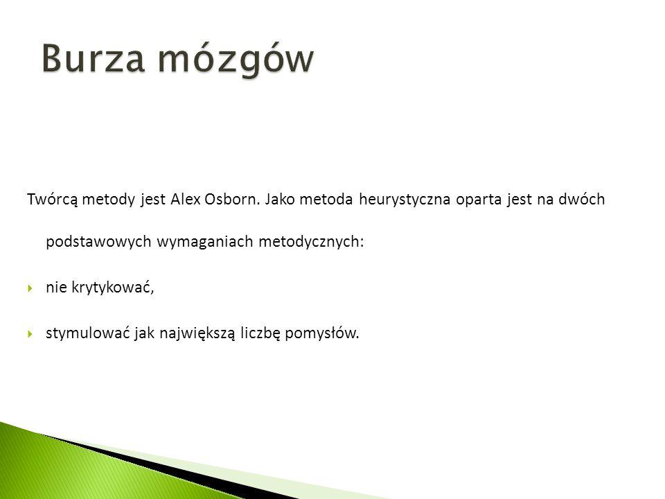Twórcą metody jest Alex Osborn.
