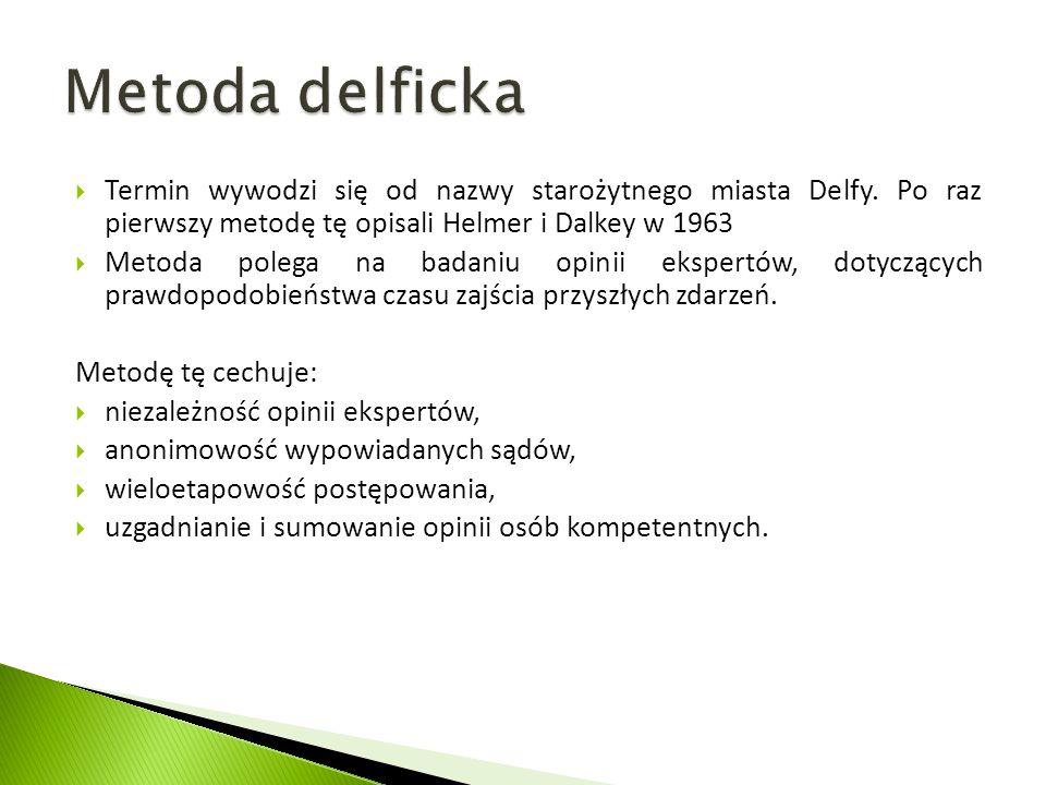  Termin wywodzi się od nazwy starożytnego miasta Delfy. Po raz pierwszy metodę tę opisali Helmer i Dalkey w 1963  Metoda polega na badaniu opinii ek