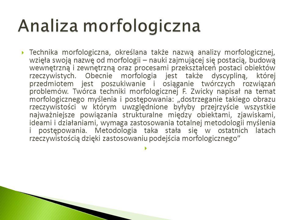  Technika morfologiczna, określana także nazwą analizy morfologicznej, wzięła swoją nazwę od morfologii – nauki zajmującej się postacią, budową wewnę
