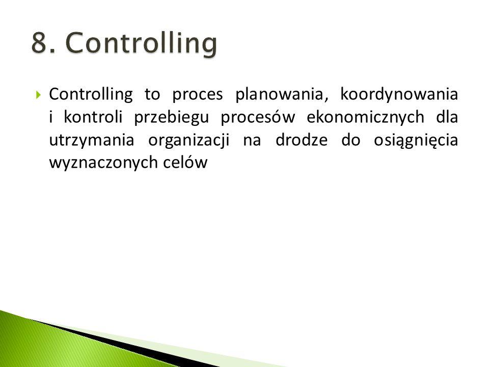  Controlling to proces planowania, koordynowania i kontroli przebiegu procesów ekonomicznych dla utrzymania organizacji na drodze do osiągnięcia wyznaczonych celów