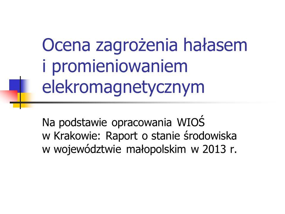 Ocena zagrożenia hałasem i promieniowaniem elekromagnetycznym Na podstawie opracowania WIOŚ w Krakowie: Raport o stanie środowiska w województwie małopolskim w 2013 r.