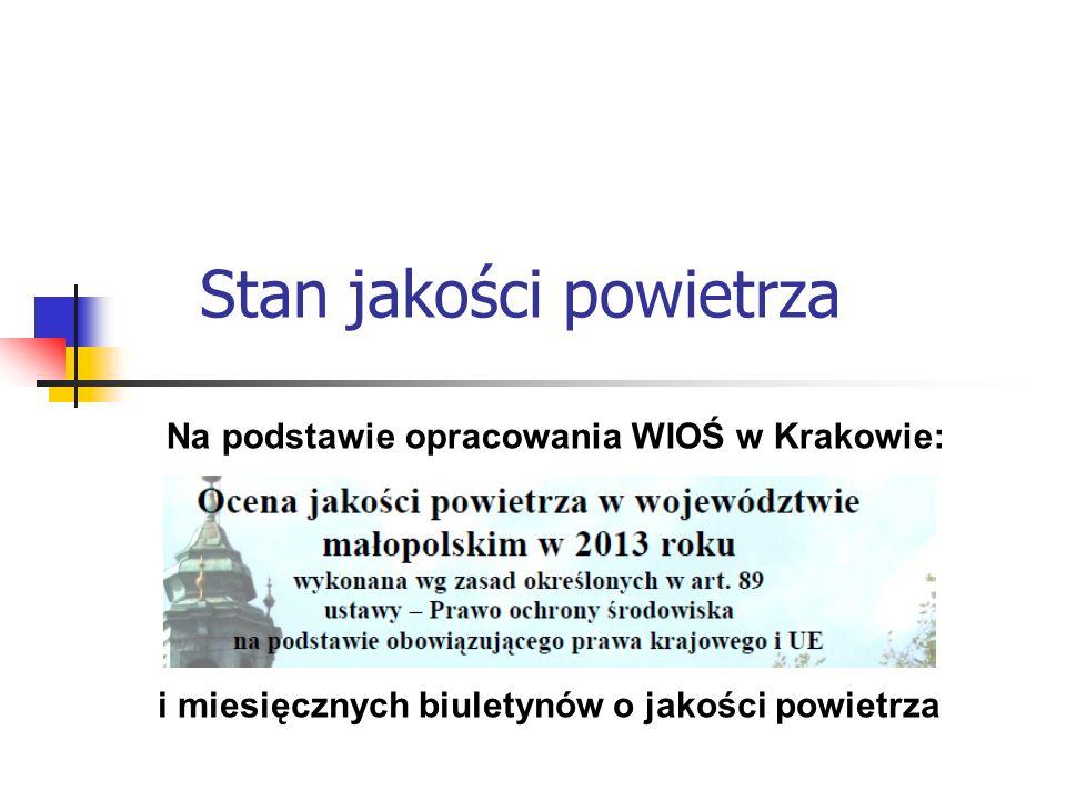 Stan jakości powietrza Na podstawie opracowania WIOŚ w Krakowie: i miesięcznych biuletynów o jakości powietrza