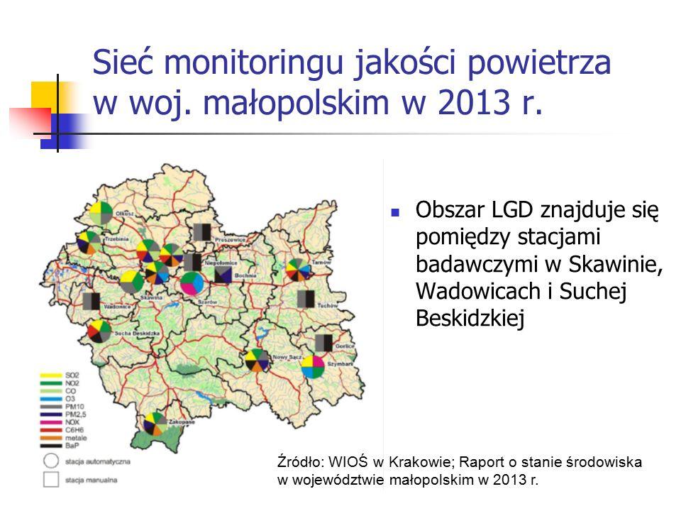 Stężenie roczne dwutlenku siarki SO 2 Norma – 20 μg/m 3 (ochrona roślin) Obszar LGD: 11-17 μg/m 3 W normie Wzrost zanieczyszczeń w okresie grzewczym