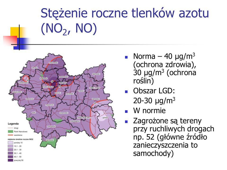 Stężenie roczne tlenków azotu (NO 2, NO) Norma – 40 μg/m 3 (ochrona zdrowia), 30 μg/m 3 (ochrona roślin) Obszar LGD: 20-30 μg/m 3 W normie Zagrożone są tereny przy ruchliwych drogach np.