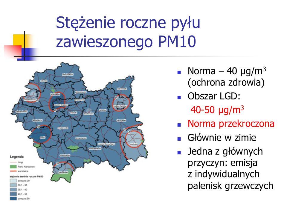 Stężenie roczne pyłu zawieszonego PM10 Norma – 40 μg/m 3 (ochrona zdrowia) Obszar LGD: 40-50 μg/m 3 Norma przekroczona Głównie w zimie Jedna z głównych przyczyn: emisja z indywidualnych palenisk grzewczych