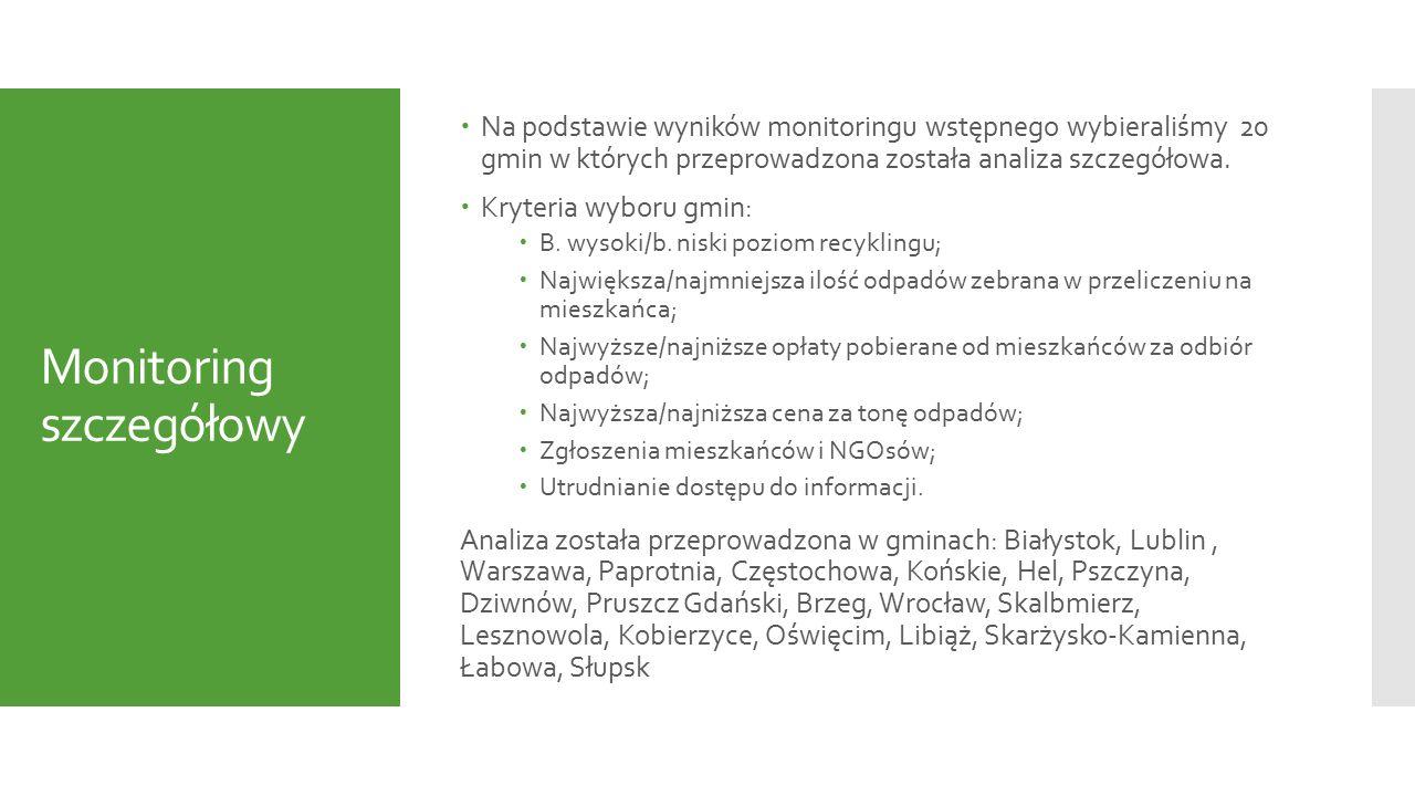 Monitoring szczegółowy  Analiza prowadzona była przez ekspertów w oparciu o:  sprawozdania za lata 2009-2011 oraz za 2012 i 2013-2014 zgodnie z obowiązującymi wzorami sprawozdań;;  PGO (GPGO /do czasu obowiązywania/ oraz WPGO)  akty prawa miejscowego (Zarządzenia Wójta, Burmistrza, Prezydenta oraz Uchwały Rady, Uchwały Sejmiku Województwa, inne) ;  dokumentację przetargową ;  dane GUS;  analizę stron internetowych i dostępnych na nich informacji;  ewentualne wyniki kontroli WIOŚ, IOŚ, NIK;  opinie mieszkańców;;  opinie NGO  pozostałe informacje o środowisku pozyskane od gmin, innych instytucji.