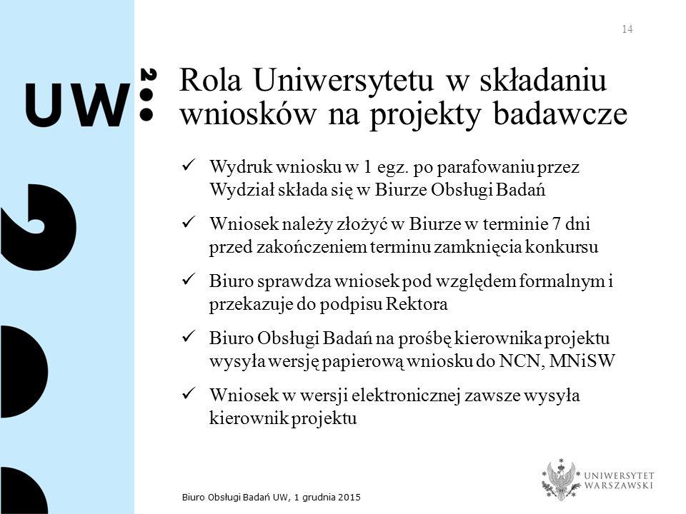 Biuro Obsługi Badań UW, 1 grudnia 2015 14 Rola Uniwersytetu w składaniu wniosków na projekty badawcze Wydruk wniosku w 1 egz.