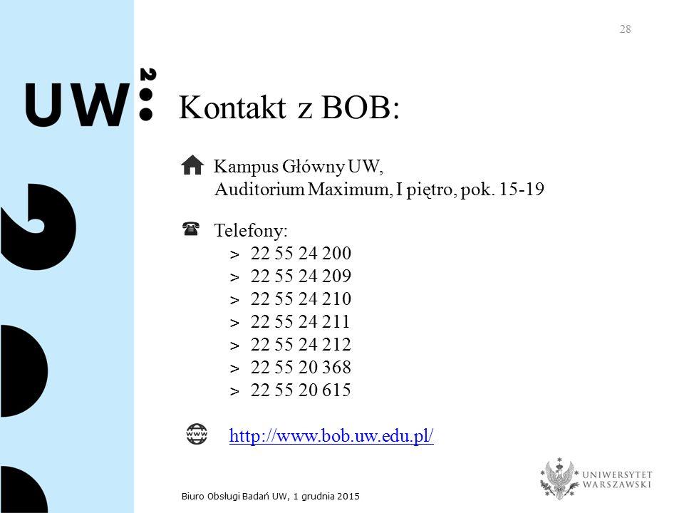 Biuro Obsługi Badań UW, 1 grudnia 2015 28 Kontakt z BOB: Kampus Główny UW, Auditorium Maximum, I piętro, pok.