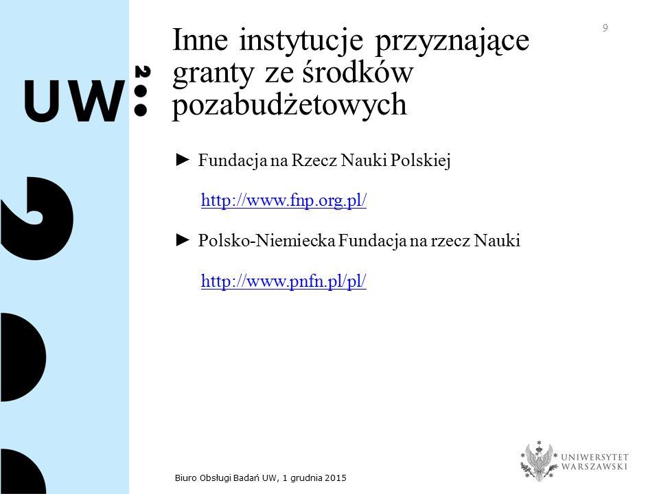 Biuro Obsługi Badań UW, 1 grudnia 2015 Inne instytucje przyznające granty ze środków pozabudżetowych ► Fundacja na Rzecz Nauki Polskiej http://www.fnp.org.pl/http://www.fnp.org.pl/ ► Polsko-Niemiecka Fundacja na rzecz Nauki http://www.pnfn.pl/pl/ 9