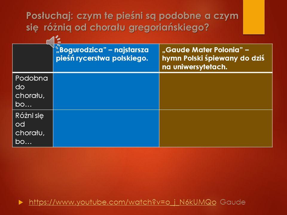 Temat: Początki wielogłosowości. Polska muzyka w średniowieczu. Str. 20, 21, 22. Od około ………….. wieku w muzyce religijnej zaczęły pojawiać się nowe g