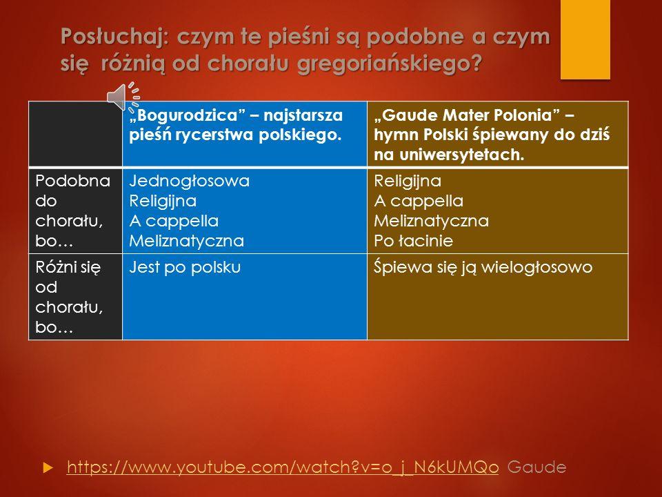 Posłuchaj: czym te pieśni są podobne a czym się różnią od chorału gregoriańskiego?  https://www.youtube.com/watch?v=o_j_N6kUMQo Gaude https://www.you