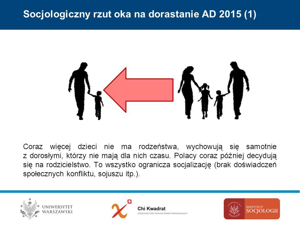 Socjologiczny rzut oka na dorastanie AD 2015 (1) Coraz więcej dzieci nie ma rodzeństwa, wychowują się samotnie z dorosłymi, którzy nie mają dla nich c