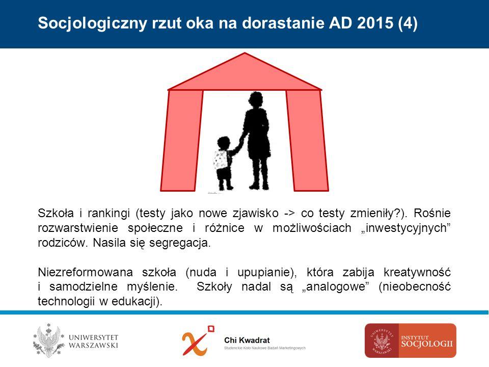 """Socjologiczny rzut oka na dorastanie AD 2015 (5) """"sam w domu """"konfrontacja z grupą """"nowe środowisko """"pragmatyzm """"uspokojenie"""