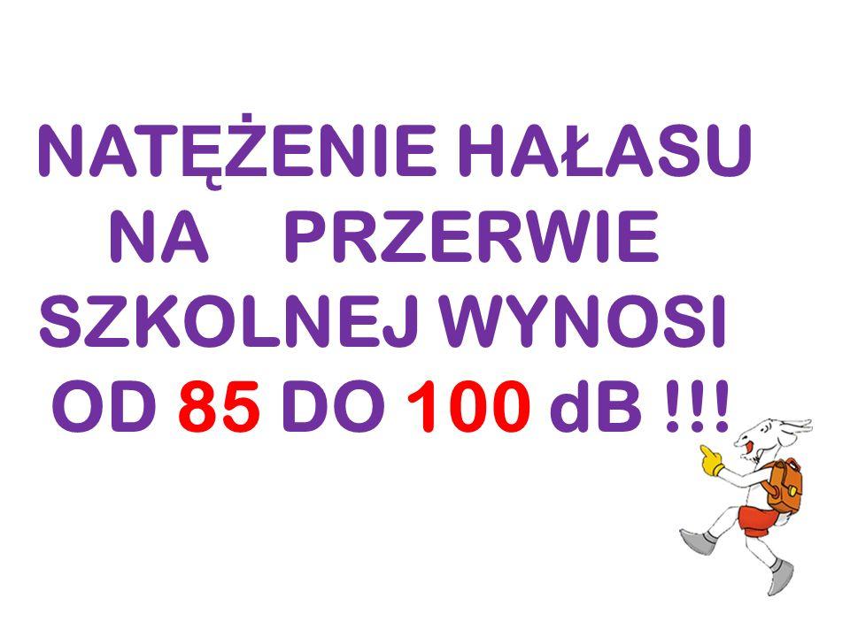 NAT ĘŻ ENIE HA Ł ASU NA PRZERWIE SZKOLNEJ WYNOSI OD 85 DO 100 dB !!!