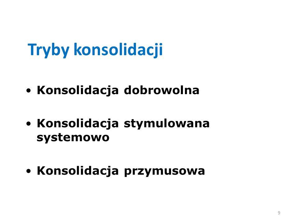 9 Konsolidacja dobrowolna Konsolidacja stymulowana systemowo Konsolidacja przymusowa Tryby konsolidacji