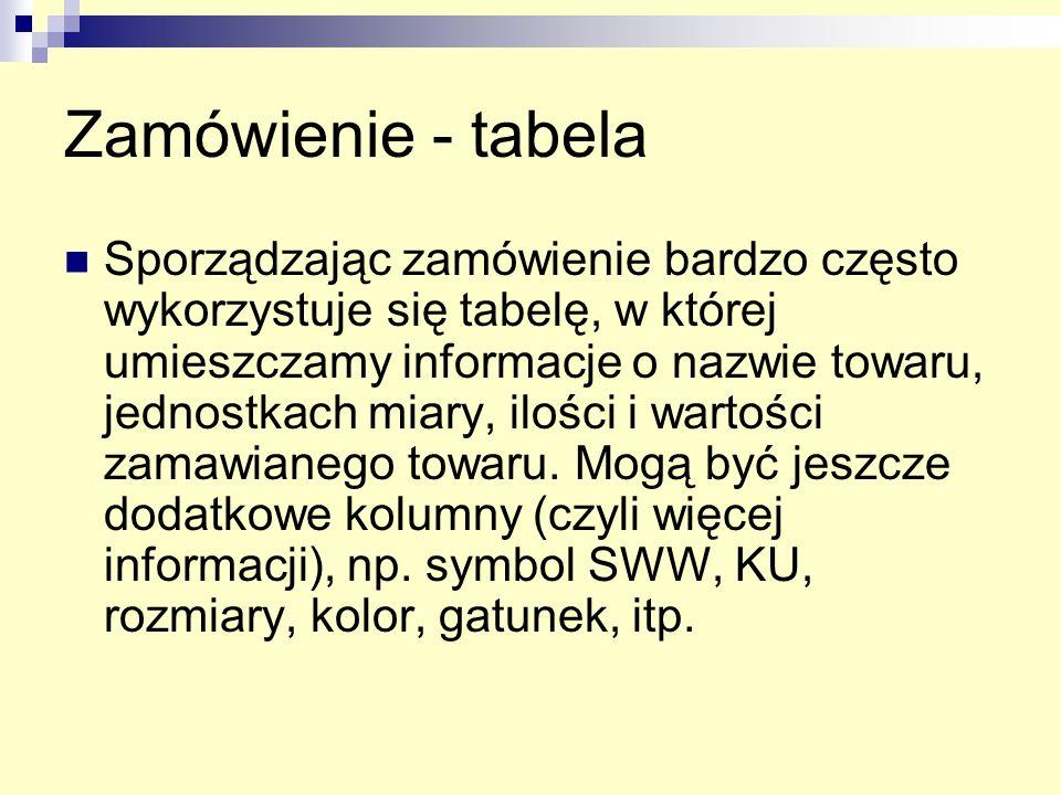 Zamówienie - tabela Sporządzając zamówienie bardzo często wykorzystuje się tabelę, w której umieszczamy informacje o nazwie towaru, jednostkach miary, ilości i wartości zamawianego towaru.