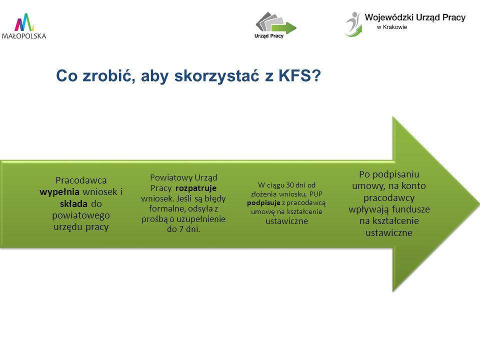 Co zrobić, aby skorzystać z KFS.