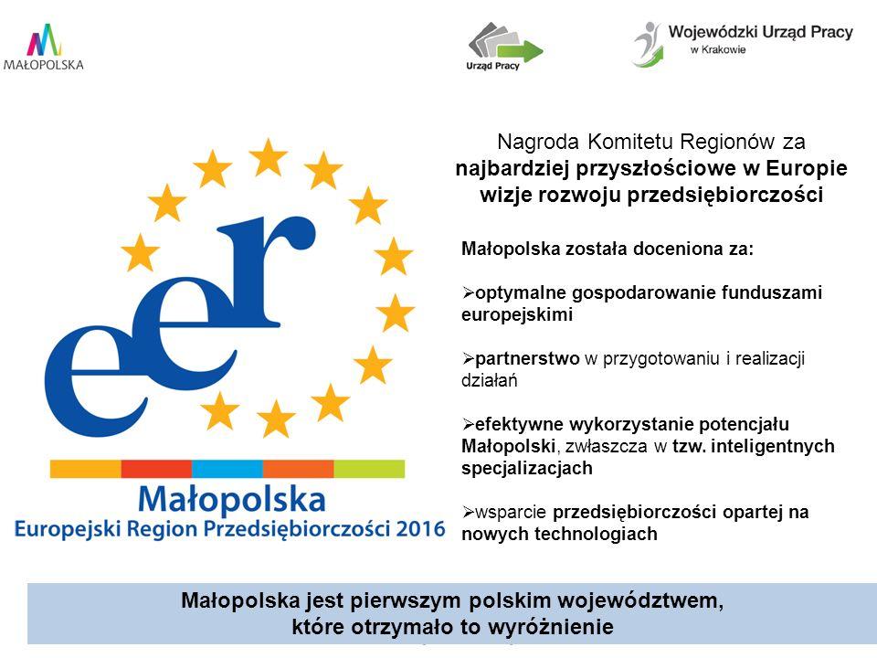 Nagroda Komitetu Regionów za najbardziej przyszłościowe w Europie wizje rozwoju przedsiębiorczości Małopolska jest pierwszym polskim województwem, które otrzymało to wyróżnienie Małopolska została doceniona za:  optymalne gospodarowanie funduszami europejskimi  partnerstwo w przygotowaniu i realizacji działań  efektywne wykorzystanie potencjału Małopolski, zwłaszcza w tzw.