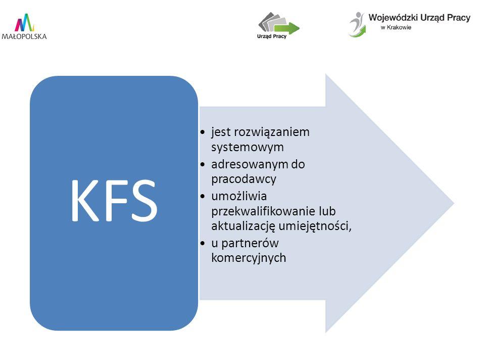 Środki KFS pracodawca może przeznaczyć na: Kursy i studia podyplomowe Egzaminy – uzyskanie dyplomów potwierdzających nabycie umiejętności, kwalifikacji lub uprawnień zawodowych Badania lekarskie i psychologiczne wymagane do podjęcia kształcenia lub pracy zawodowej po ukończonym kształceniu Ubezpieczenie NNW w związku z podjętym kształceniem Określenie potrzeb pracodawcy w zakresie kształcenia ustawicznego w związku z ubieganiem się o sfinansowanie tego kształcenia ze środków KFS