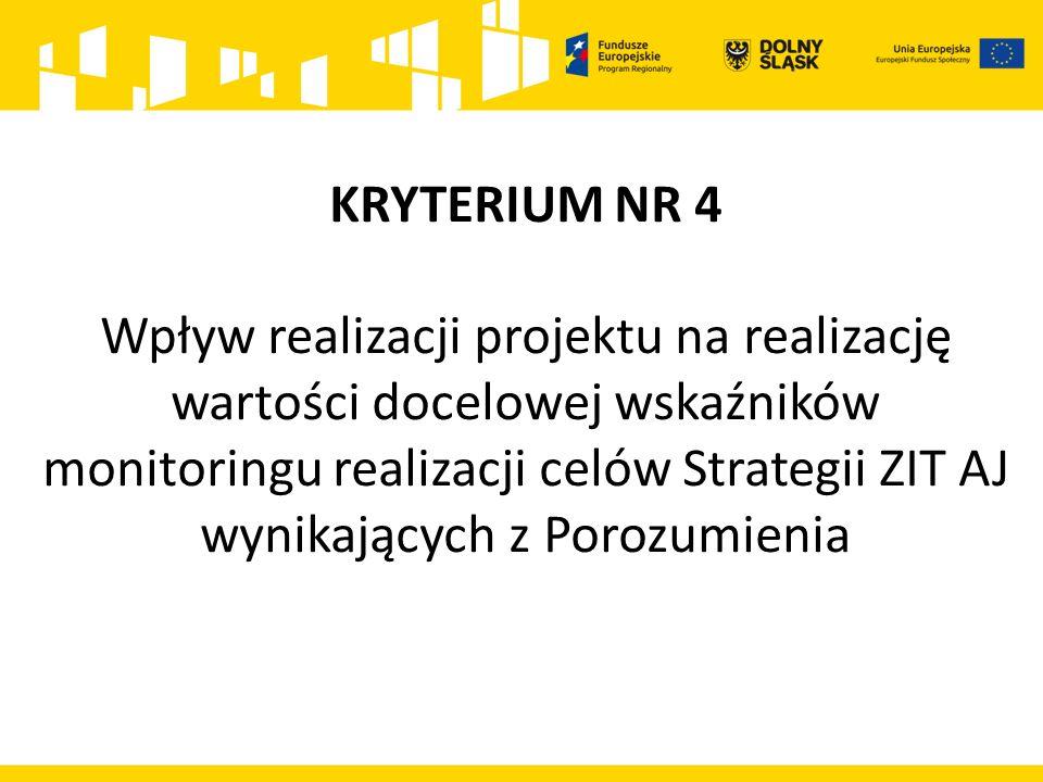 KRYTERIUM NR 4 Wpływ realizacji projektu na realizację wartości docelowej wskaźników monitoringu realizacji celów Strategii ZIT AJ wynikających z Porozumienia