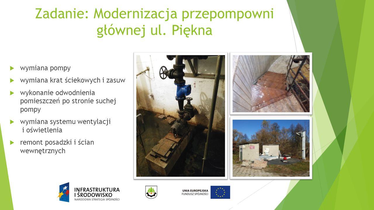 Zadanie: Modernizacja przepompowni głównej ul. Piękna  wymiana pompy  wymiana krat ściekowych i zasuw  wykonanie odwodnienia pomieszczeń po stronie