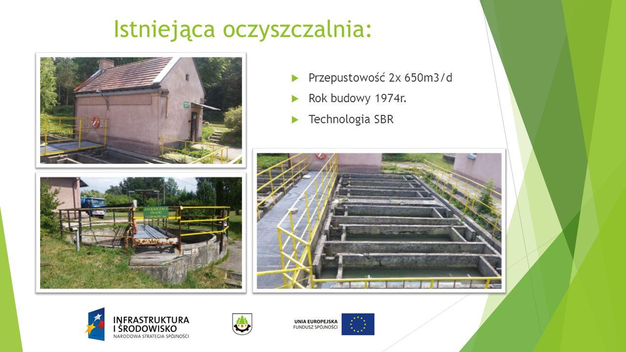 Istniejąca oczyszczalnia:  Przepustowość 2x 650m3/d  Rok budowy 1974r.  Technologia SBR