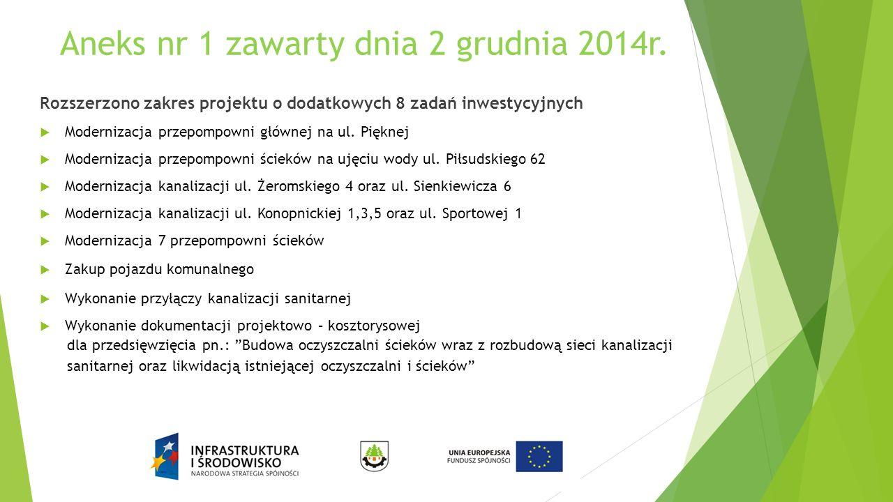 Aneks nr 1 zawarty dnia 2 grudnia 2014r. Rozszerzono zakres projektu o dodatkowych 8 zadań inwestycyjnych  Modernizacja przepompowni głównej na ul. P