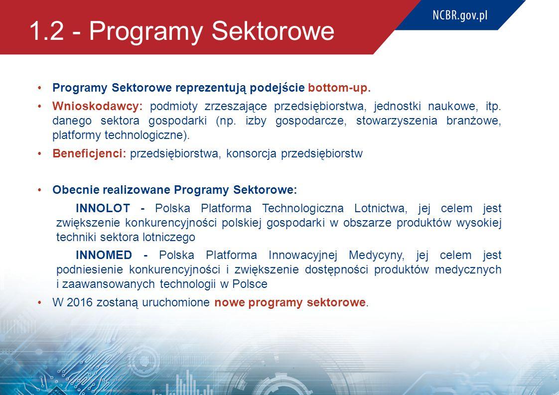 1.2 - Programy Sektorowe Programy Sektorowe reprezentują podejście bottom-up. Wnioskodawcy: podmioty zrzeszające przedsiębiorstwa, jednostki naukowe,